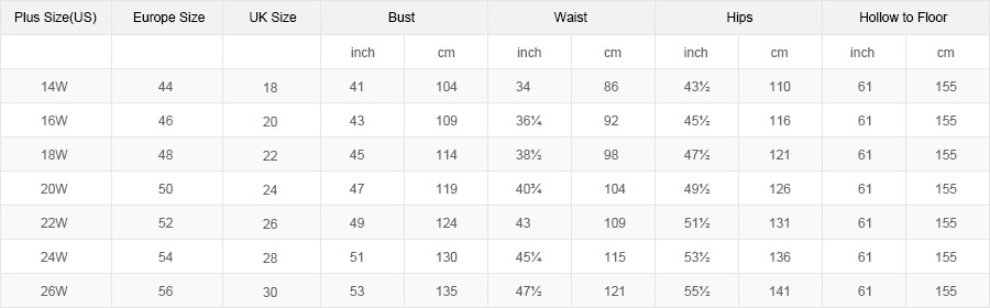 fa74ac48680 Vintage Modest Wedding Gowns Capped Sleeves Empire Waist Plus Size ...